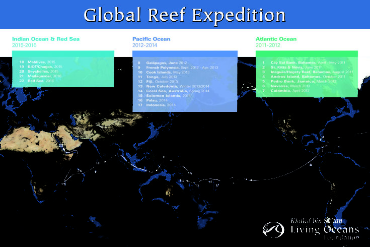 Global Reef Expedition Press Kit Itinerary