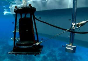 Acoustic sub-bottom profiler (a) and acoustic depth sounder (b) deployed from survey vessel's side. For the sub-bottom profile, a cable (c) transmits data to a laptop aboard the boat while a second cable (d) stabilizes the transducer during travel along the transect line. The cable for the acoustic depth sounder is housed within the metal pipe (e) attached to the boat.